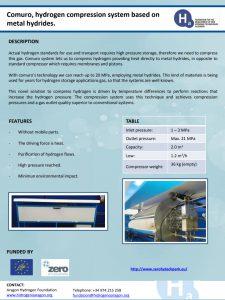 Comuro, Hydrogen Compression System